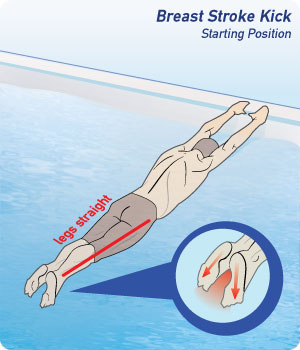 How to Kick Breaststroke