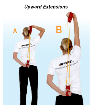 Upward Extensions For Triceps
